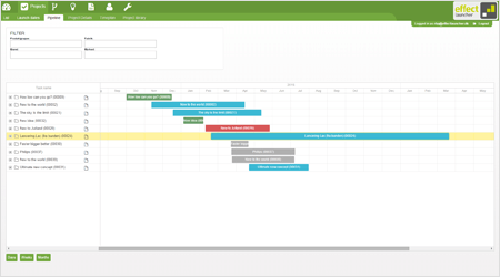 Project pipeline provides a visual view of the project management - effectlauncher