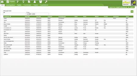 Projektliste indeholder alle tidligere og nuværende projekter - effectlauncher - projektstryingsværktøj